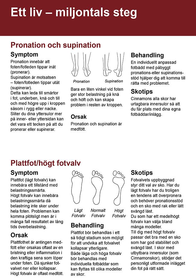 Pronation och supination | Fotproblem | Cinnamonskor